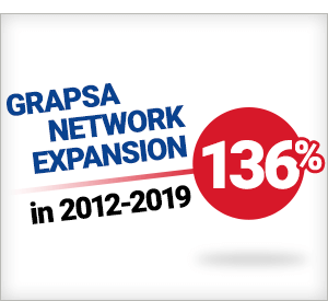 130% Grapsa Network Expansion between 2012 and 2017!